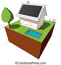 House with photovoltaic panels on the roof - diagram of a...