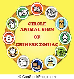 Circle animal sign of chinese zodiac fortune in asian...