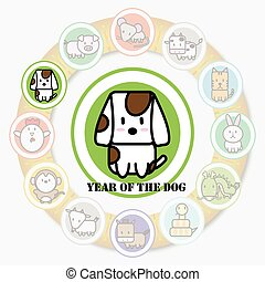 Year of the DOG with Circle animal sign of chinese zodiac fortune in asian culture
