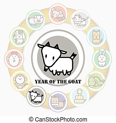 Year of the GOAT with Circle animal sign of chinese zodiac fortune in asian culture