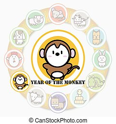 Year of the MONKEY with Circle animal sign of chinese zodiac fortune in asian culture