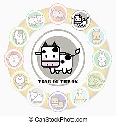 Year of the OX with Circle animal sign of chinese zodiac fortune in asian culture