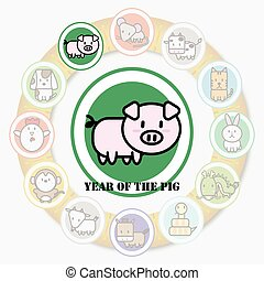 Year of the PIG with Circle animal sign of chinese zodiac fortune in asian culture