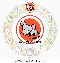 Year of the RAT with Circle animal sign of chinese zodiac fortune in asian culture