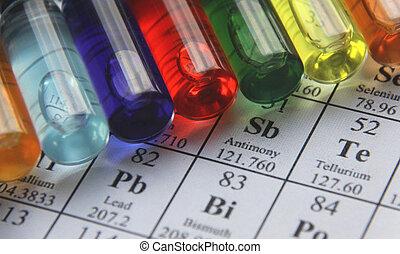 chemia, próba, rura, seria