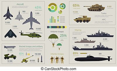 Military Infographics Flat Vector Illustration - Military...