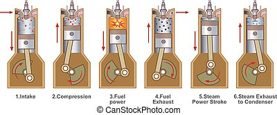 Internal combustion engine. Vector, Illustration. - An...