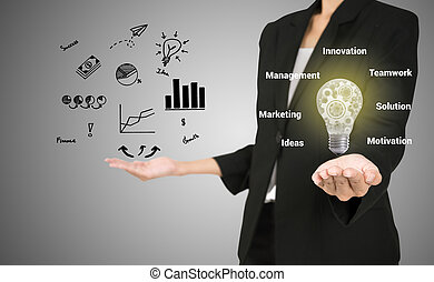 business women and lightbulb innovation concept presented by...