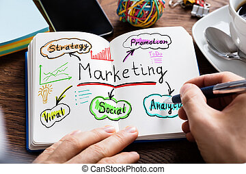 Person Drawing Marketing Strategy On Notebook - High Angle...
