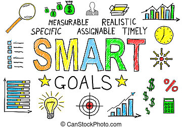 Illustrative Diagram Of Smart Goals Concept
