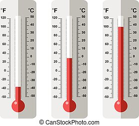 vector set of flat thermometer icons at different levels...