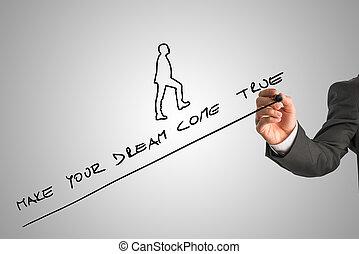 Person writing make your dream come true