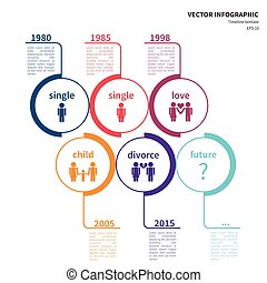 Infographic template, timeline relationship - Vector...