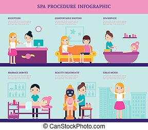 Spa Beauty Salon Infographic