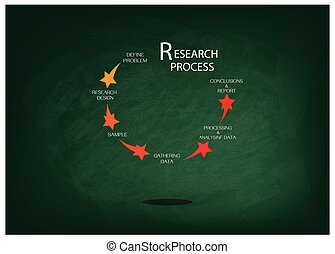 Five Step of Research Process on Chalkboard - Business and...