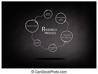 Six Step of Research Process on Chalkboard - Business and...