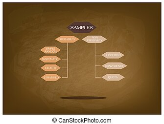 Classification of Sampling Methods in Qualitative Research -...