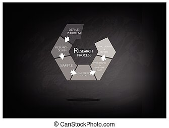 Six Step of Research Procress Methods Measurement - Hexagon...
