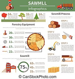 Sawmill Timber Flat Infographic - Sawmill forestry...