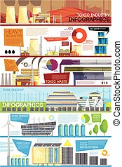 Industrial Waste Disposal Flat Infographic Poster - Heavy...