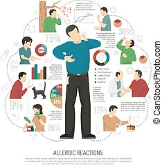 Flat Allergy Infographic - Flat allergy infographic with...