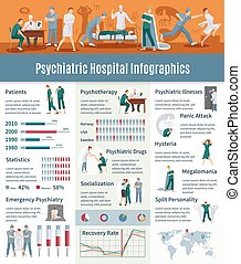 Psychiatric Illnesses Infographic Set - Psychiatric...