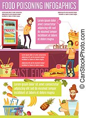 Food Poisoning Causes Flat Infographic Poster - Food...