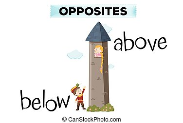 Opposite words for below and above illustration