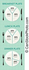 Healthy eating plate diagram