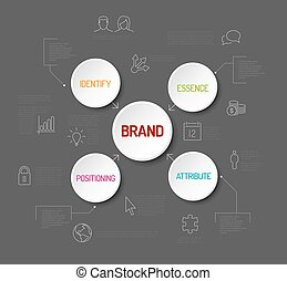 Brand concept schema diagram with white buttons, icons and...
