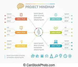 Project Mindmap Chart. Vector
