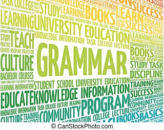 Grammar word cloud, education concept background