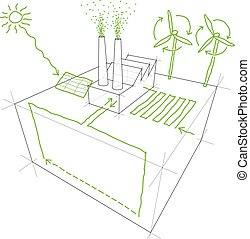 Renewable energy sketches - Sketches of sources of renewable...