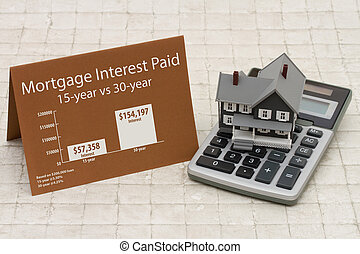 Learning about mortgage interest rates costs