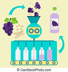 Grape and soy juice fabrication process - Grape and soy...
