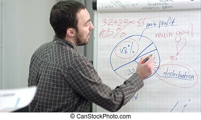 Male office worker writing on a flipchart with marker. Close...