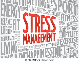 Stress Management word cloud background