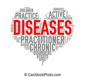 Wordcloud healthcare heart concept diseases