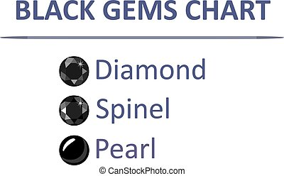 Gems black color chart - Low poly popular gems black color...