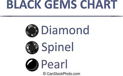 Gems black color chart - Low poly popular gems black color...
