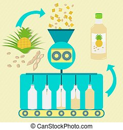 Pineapple fruit and soy juice fabrication process -...