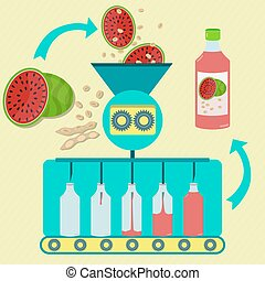 Watermelon and soy juice fabrication process - Watermelon...