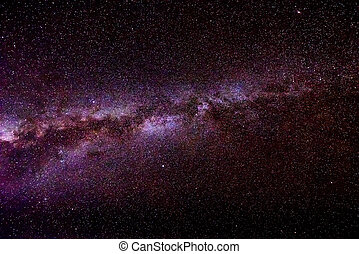 Milky Way Galaxy Night Sky Background
