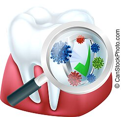 Protected Tooth and Gum Concept - Tooth and gum being...