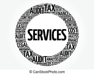 SERVICES word cloud collage, business concept background
