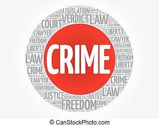 Crime word cloud concept