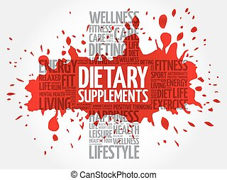Dietary Supplements word cloud