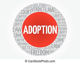 Adoption word cloud concept