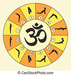Vector illustration of yoga exercise Sun Salutation Surya Namaskara