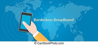 border-less broadband 5G connect eveywhere around the world...
